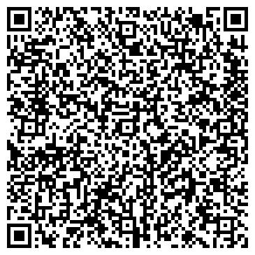 QR-код с контактной информацией организации МАГАЗИН ОТ РЯЖСКОГО МЯСОКОМБИНАТА
