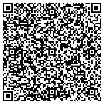 QR-код с контактной информацией организации АК ЖАЙЫК ФИНАНСОВО-ПРОМЫШЛЕННАЯ КОМПАНИЯ ОАО