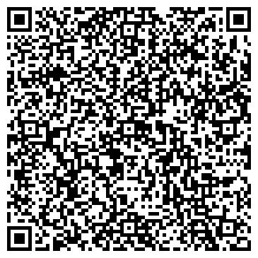 QR-код с контактной информацией организации ИНФОРМАЦИОННЫЕ ТЕХНОЛОГИИ НПЦ