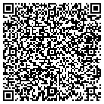 QR-код с контактной информацией организации РЯЗАНЬНЕФТЕПРОДУКТ, ОАО