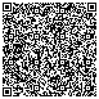 QR-код с контактной информацией организации УПРАВЛЕНИЕ ПО КУЛЬТУРЕ И ИСКУССТВУ АДМИНИСТРАЦИИ ГОРОДА