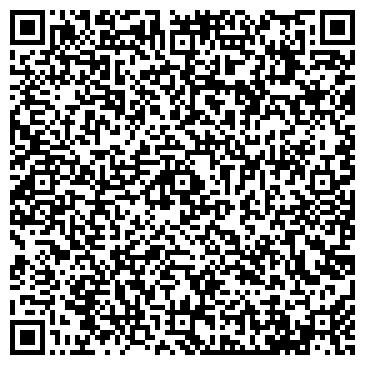 QR-код с контактной информацией организации РЯЗАНСКИЙ ГОСУДАРСТВЕННЫЙ ЦИРК