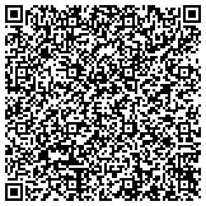 QR-код с контактной информацией организации ФГУП ГОСУДАРСТВЕННЫЙ РЯЗАНСКИЙ ПРИБОРНЫЙ ЗАВОД