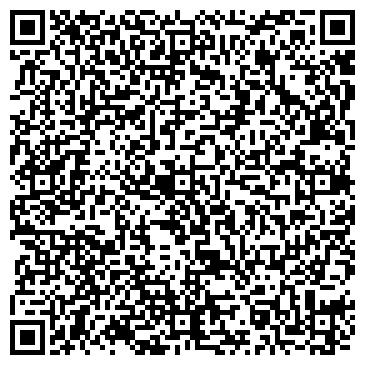 QR-код с контактной информацией организации ТОВАРЫ ДЛЯ ДОМА ЧП ХАРИТОНОВА