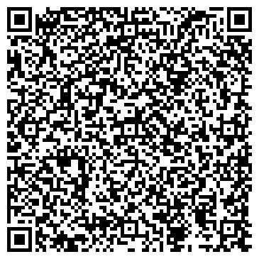 QR-код с контактной информацией организации ТЕРМОГАЗАППАРАТ