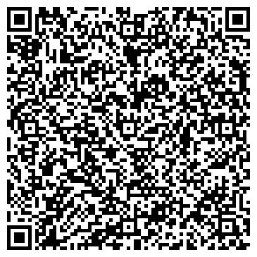 QR-код с контактной информацией организации ПРОМЫШЛЕННЫЕ СИСТЕМЫ НПК, ООО