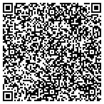 QR-код с контактной информацией организации РЯЗАНСКИЙ ТОРГОВО-ПРОМЫШЛЕННЫЙ АЛЬЯНС, ОАО