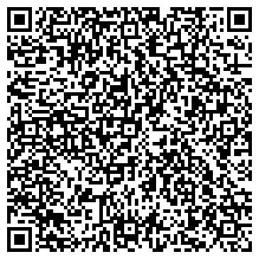 QR-код с контактной информацией организации ТЕРЕМОК, МАГАЗИН ЧП КОНЯЕВОЙ С. В.