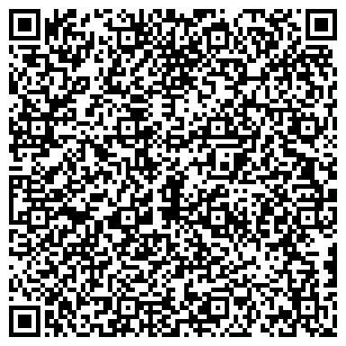 QR-код с контактной информацией организации ФГУП Рязанский узел связи и радионавигации
