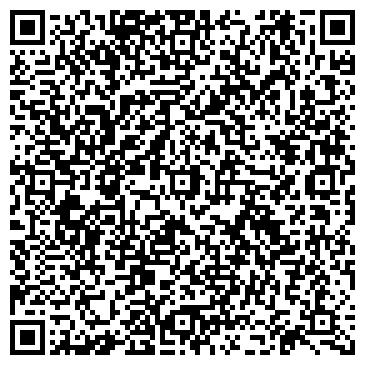 QR-код с контактной информацией организации РЯЗАНСКИЙ ЦЕНТР СТОМАТОЛОГИЧЕСКОЙ ИМПЛАНТАЦИИ (РЦСИ