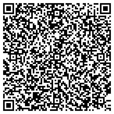 QR-код с контактной информацией организации РУССКАЯ ЮВЕЛИРНАЯ КОМПАНИЯ