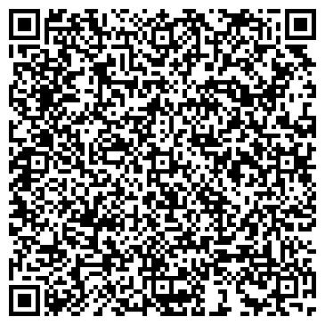 QR-код с контактной информацией организации ГОРОДСКОЕ УПРАВЛЕНИЕ ГОСЭПИДНАДЗОРА