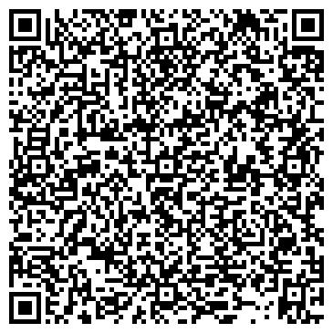 QR-код с контактной информацией организации РЯЗАНСКИЙ ВОЕННЫЙ АВТОМОБИЛЬНЫЙ ИНСТИТУТ