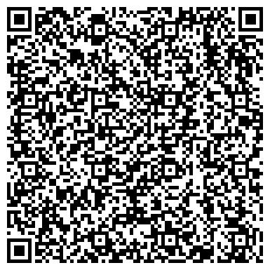 QR-код с контактной информацией организации MOTOROLLA GLOBAL COMMUNICATION SYSTEMS КОМПАНИЯ