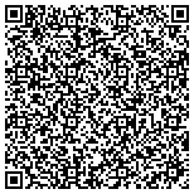 QR-код с контактной информацией организации ДЕЛОВЫЕ ВЕСТИ ГАЗЕТА АССОЦИАЦИИ ЦЕНТР МАЛОГО БИЗНЕСА