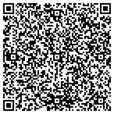 QR-код с контактной информацией организации ОБЛАСТНАЯ ГОСУДАРСТВЕННАЯ ПОГРАНИЧНАЯ ИНСПЕКЦИЯ ПО КАРАНТИНУ РАСТЕНИЙ