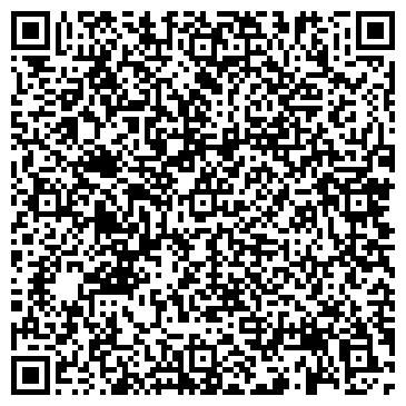QR-код с контактной информацией организации ДЛЯ ЖИВОТНЫХ ВЕТАПТЕКА