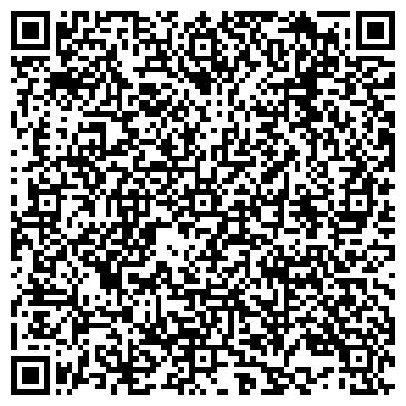 QR-код с контактной информацией организации НАУЧНО-ОБРАЗОВАТЕЛЬНЫЙ ЦЕНТР МЕДАКАДЕМИИ