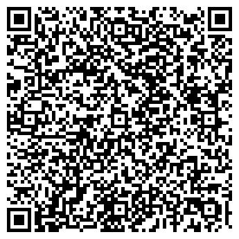 QR-код с контактной информацией организации ОВОЩИ ЧП РЕЗНИКОВА