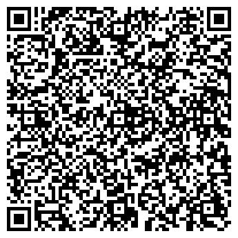 QR-код с контактной информацией организации АВТОБАЗА ГУ УФПС