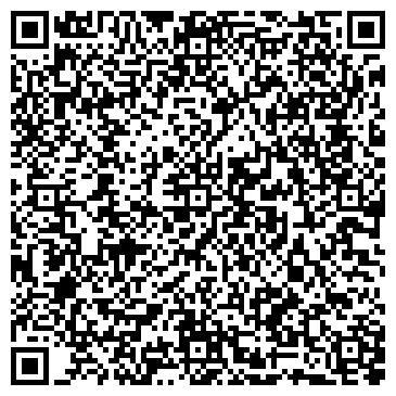 QR-код с контактной информацией организации ФГУП АНАЛИТПРИБОР