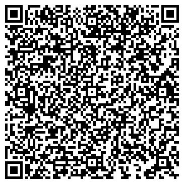 QR-код с контактной информацией организации ЛУКОЙЛ-ЦЕНТРНЕФТЕПРОДУКТ ООО ФИЛИАЛ