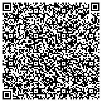 QR-код с контактной информацией организации ЯРОСЛАВСКАЯ ПЕРЕВАЛОЧНАЯ НЕФТЕБАЗА ФИЛИАЛ СЛАВНЕФТЬ-ЯРОСЛАВНЕФТЕПРОДУКТ
