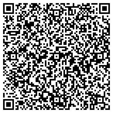 QR-код с контактной информацией организации ГОМЕОПАТИЧЕСКАЯ МЕДИЦИНА, ООО
