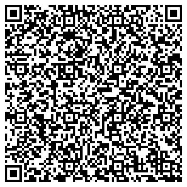QR-код с контактной информацией организации НАУЧНО-ТЕХНИЧЕСКИЙ ЦЕНТР ИННОВАЦИОННОЕ, МП