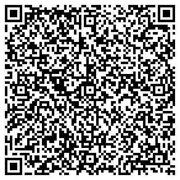 QR-код с контактной информацией организации СЕВЕРНЫЕ ЭЛЕКТРИЧЕСКИЕ СЕТИ