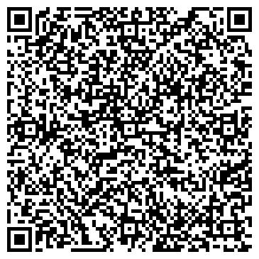 QR-код с контактной информацией организации ПСИХИАТРИЧЕСКАЯ СЛУЖБА ЦРБ