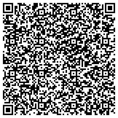 QR-код с контактной информацией организации ФОНД ПОДДЕРЖКИ ИНДИВИДУАЛЬНОГО ЖИЛИЩНОГО СТРОИТЕЛЬСТВА