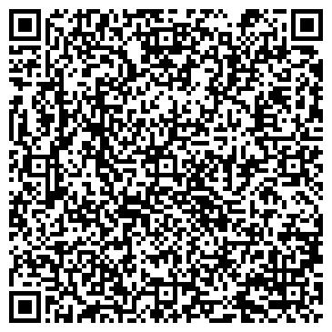 QR-код с контактной информацией организации ЦЕНТРАЛЬНАЯ БИБЛИОТЕКА ГОРОДСКАЯ
