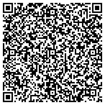 QR-код с контактной информацией организации ПРОДУКТЫ МАГАЗИН ООО ЖИРАИР