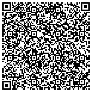 QR-код с контактной информацией организации УПРАВЛЕНИЕ ВЕТЕРИНАРНОЙ СЛУЖБЫ ГОРОДА И РАЙОНА