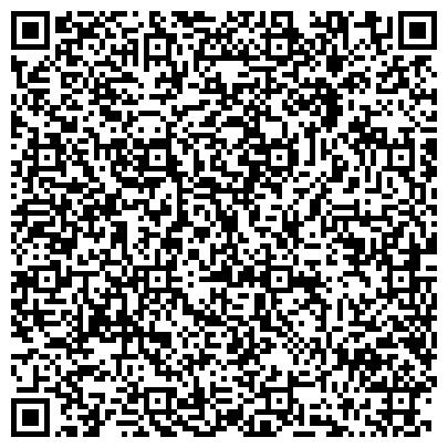 QR-код с контактной информацией организации НКО (НО) ЦЕНТР ЗАЩИТЫ ПРАВ ПОТРЕБИТЕЛЕЙ