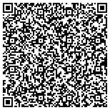 QR-код с контактной информацией организации ЦЕНТРАЛЬНАЯ БИБЛИОТЕКА ГОРОДСКАЯ ФИЛИАЛ № 8