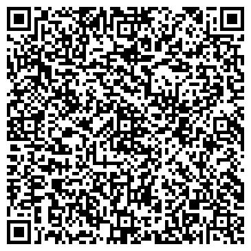 QR-код с контактной информацией организации ФАРМАЦИЯ АССОЦИАЦИЯ АПТЕЧНЫХ, МП