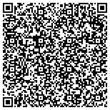 QR-код с контактной информацией организации ЦЕНТРАЛЬНАЯ БИБЛИОТЕКА ГОРОДСКАЯ ФИЛИАЛ № 13