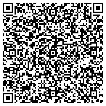 QR-код с контактной информацией организации НЕФТЕБАНК ОАО УРАЛЬСКИЙ ФИЛИАЛ