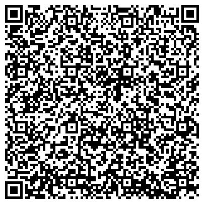 QR-код с контактной информацией организации ПО ТОРГОВЛЕ, КАЧЕСТВУ ТОВАРОВ И ЗАЩИТЕ ПРАВ ПОТРЕБИТЕЛЯ ГОСУДАРСТВЕННАЯ