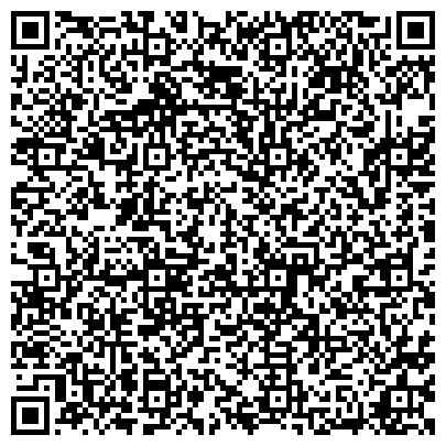 QR-код с контактной информацией организации ОБЛАСТНОЕ УПРАВЛЕНИЕ ГОСУДАРСТВЕННОГО САНИТАРНО-ЭПИДЕМИОЛОГИЧЕСКОГО НАДЗОРА