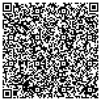 QR-код с контактной информацией организации УПРАВЛЕНИЕ ГОСУДАРСТВЕННОГО НАДЗОРА ЗА СВЯЗЬЮ ПО ОБЛАСТИ