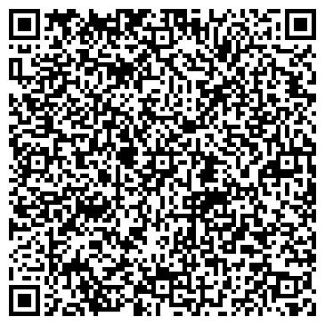 QR-код с контактной информацией организации ПАНОРАМА ТУРИСТИЧЕСКАЯ ФИРМА