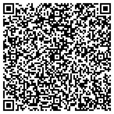 QR-код с контактной информацией организации ПАНАСОНИК РЕГИОНАЛЬНЫЙ СЕРВИСНЫЙ ЦЕНТР