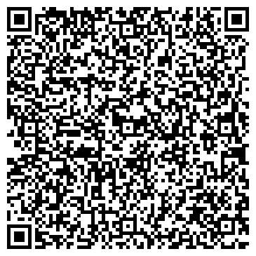 QR-код с контактной информацией организации ОБЛАСТНАЯ ПОГРАНИЧНАЯ ИНСПЕКЦИЯ ПО КАРАНТИНУ РАСТЕНИЙ