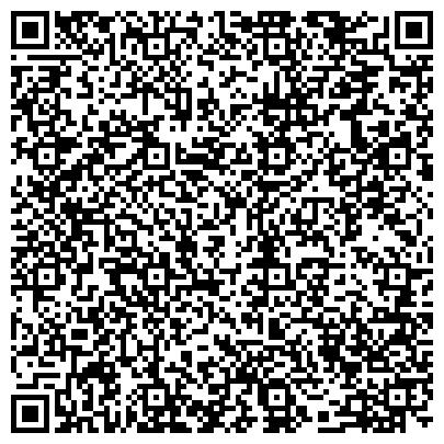 QR-код с контактной информацией организации РЕСПУБЛИКАНСКАЯ НАУЧНО-ТЕХНИЧЕСКАЯ БИБЛИОТЕКА РГКП ЗАПАДНО-КАЗАХСТАНСКИЙ ФИЛИАЛ