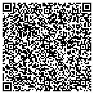 QR-код с контактной информацией организации СЕТЬ МАГАЗИНОВ А. В. ПОГОДАЕВА ЧП