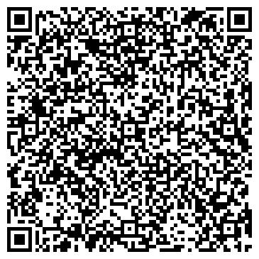QR-код с контактной информацией организации СОВЕТ ПО ПРОБЛЕМАМ СЕМЬИ И ЖЕНЩИН
