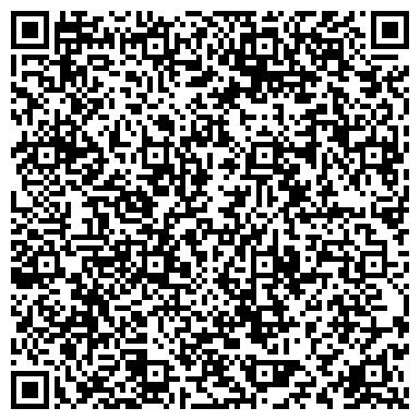 QR-код с контактной информацией организации КОМИТЕТ ПО ОХРАНЕ ИСТОРИКО-КУЛЬТУРНОГО НАСЛЕДИЯ АДМИНИСТРАЦИИ ОБЛАСТИ